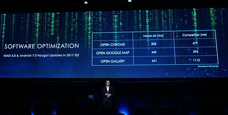 Honor 6X Android 7.0 és EMUI 5.0 frissítés