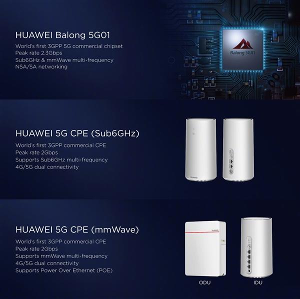 Huawei Balong 5G01 eszközök