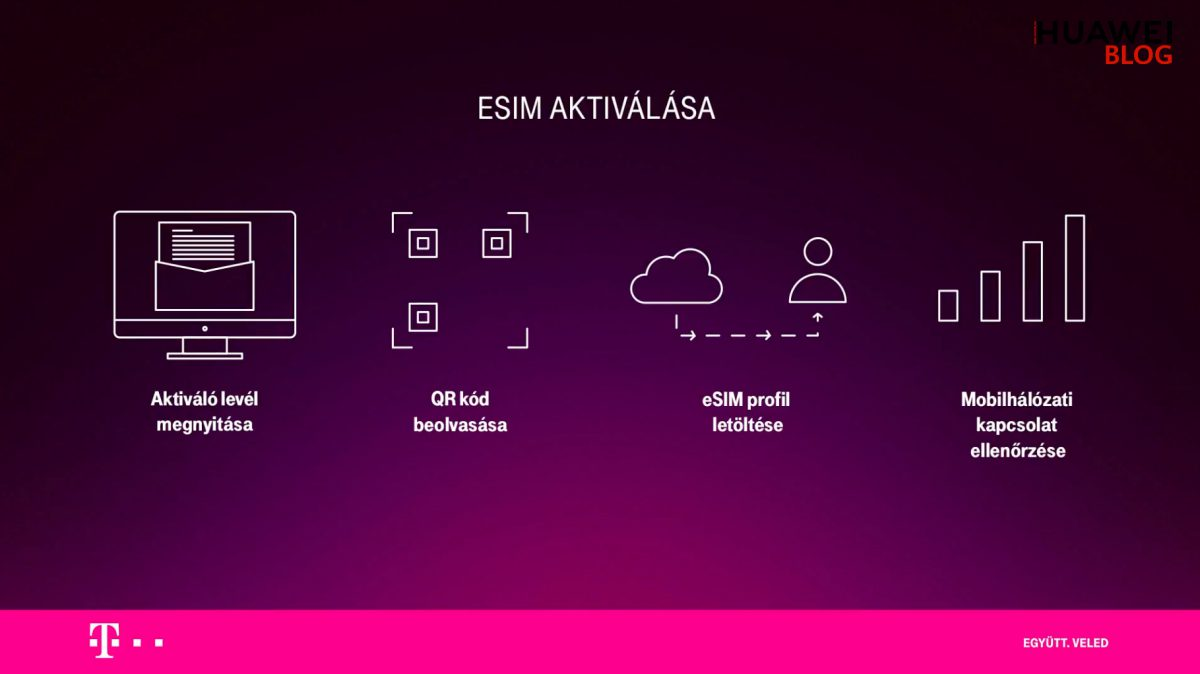 A Huawei-jel indítja eSIM szolgáltatását a Telekom
