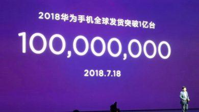 7 hónap, 100 millió Huawei telefon 2018-ban