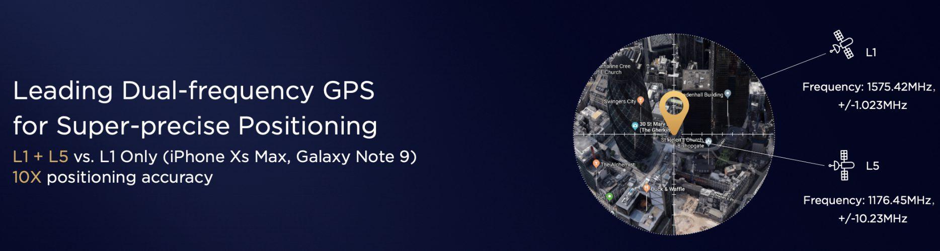 Dupla GPS frekvencia támogatás a Mate20 Próban