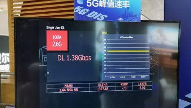 5G-t kapott Shanghaj legnagyobb vasútállomása