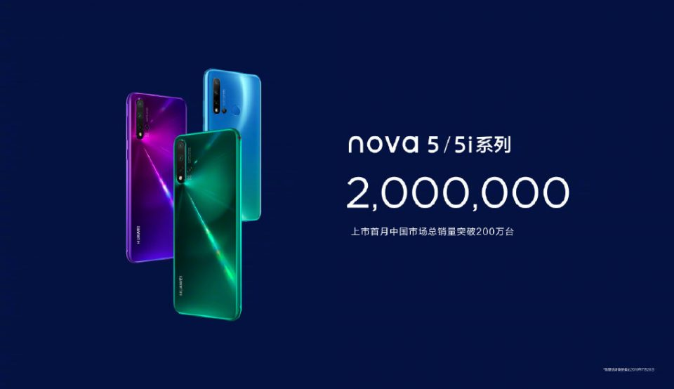 Rendkívül keresett a Nova 5 széria