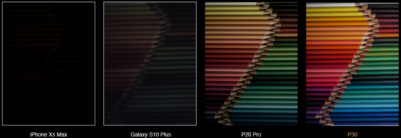 A Huawei P30 Pro RYYB színérzékelős fotójának összehasonlítása a konkurens modellekkel