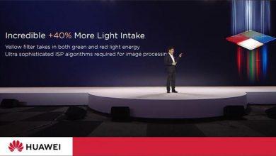 40%-kal több fény a Huawei P30 Pro kameráján át az RYYB színszűrőnek köszönhetően.