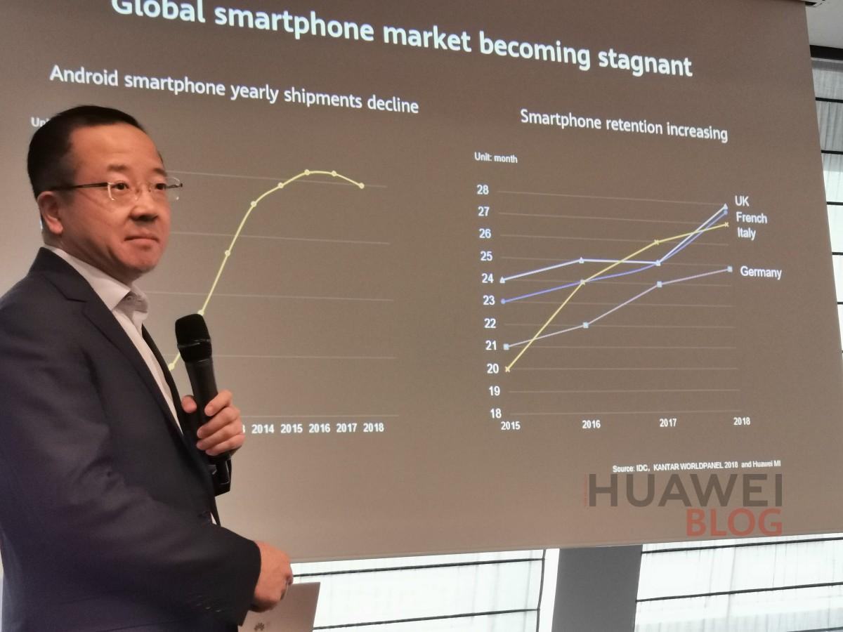 Huawei: a telefonok elérték a képességeik határait