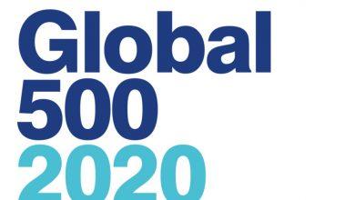 Brand Finance Global 500 2020
