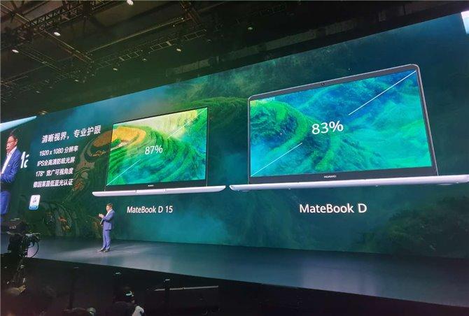Piacon a Huawei Matebook D 15 notebook
