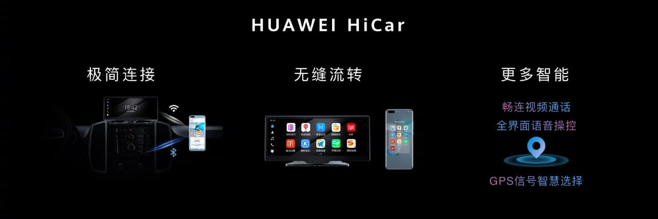 Huawei Car Smart Screen