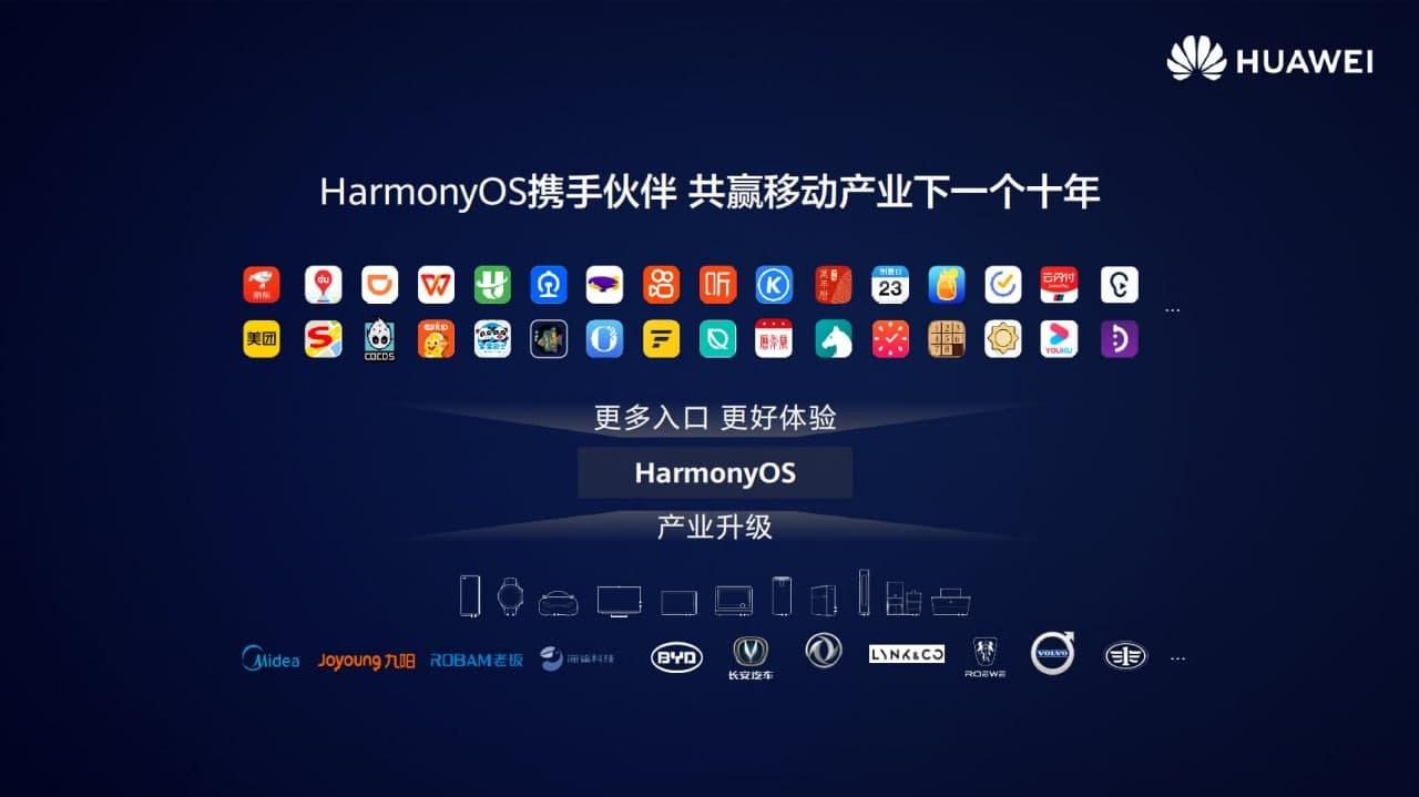 HarmonyOS partnerek
