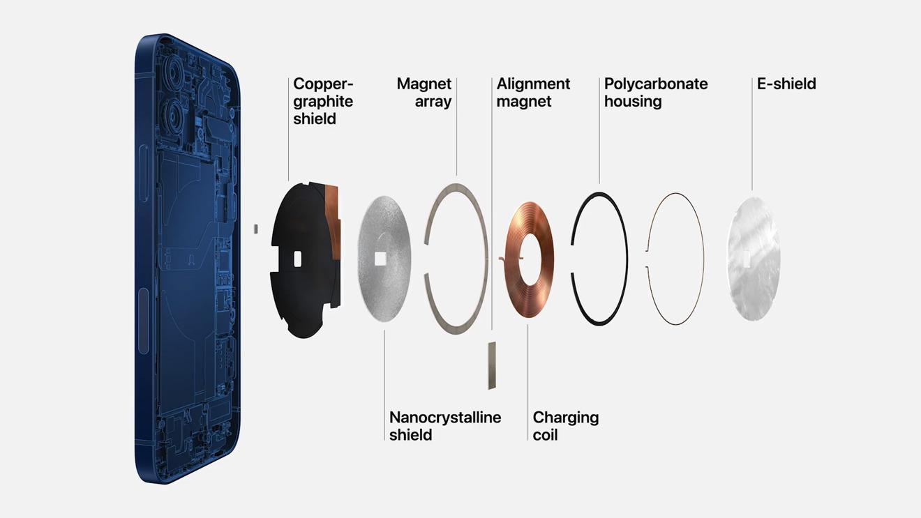 A MagSafe felépítése egy Apple iPhone 12 hátlapja alatt
