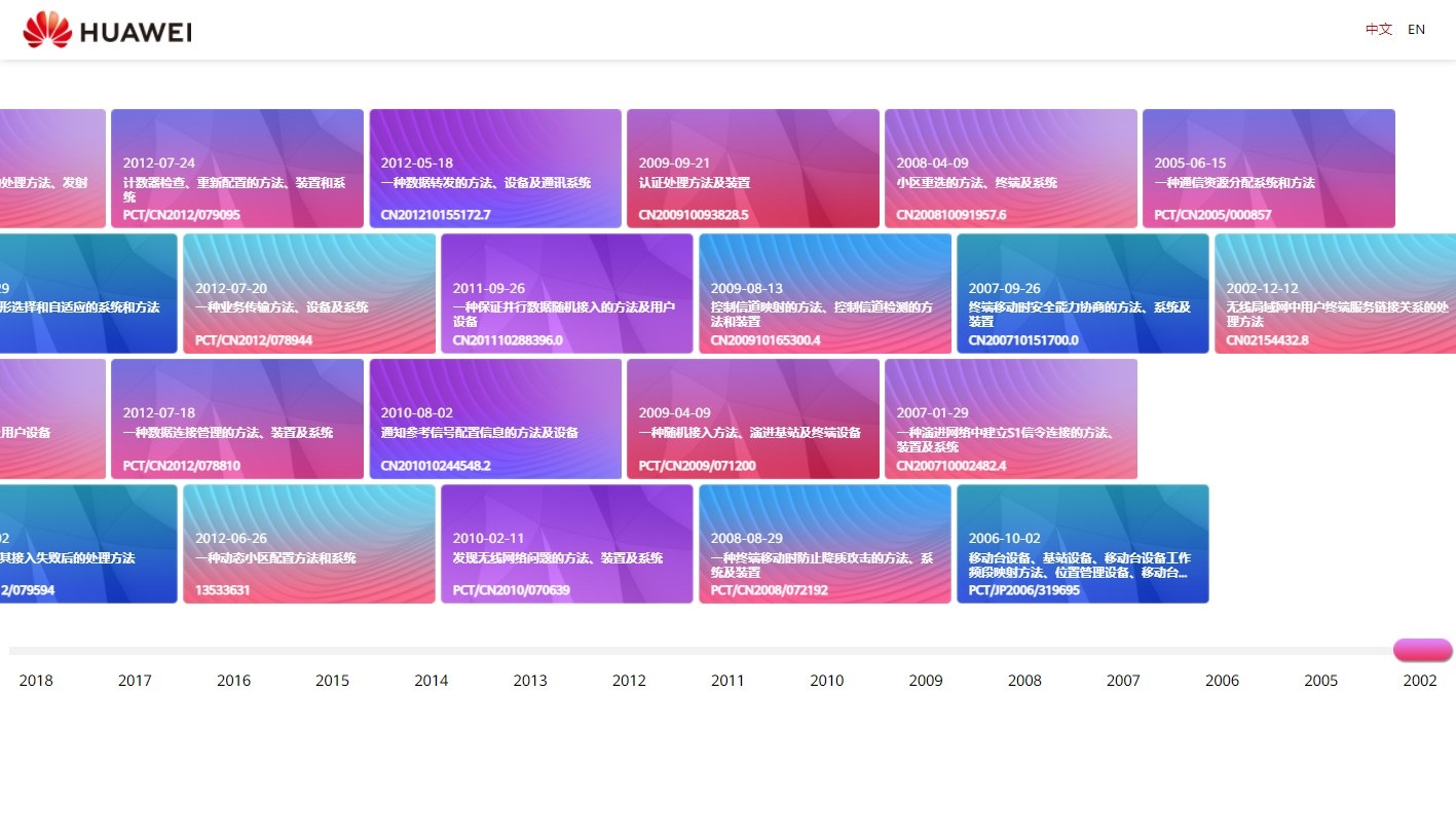Huawei Patent Wall