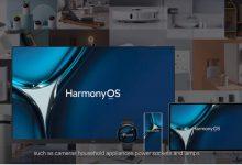HarmonyOS különböző képeken
