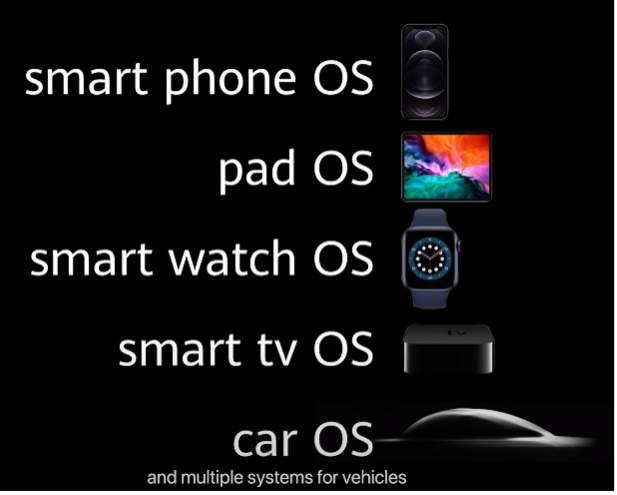Apple operációs rendszerek